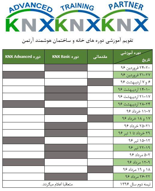 KNX Training 2017