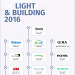 Light-Build-2016-Route-map1