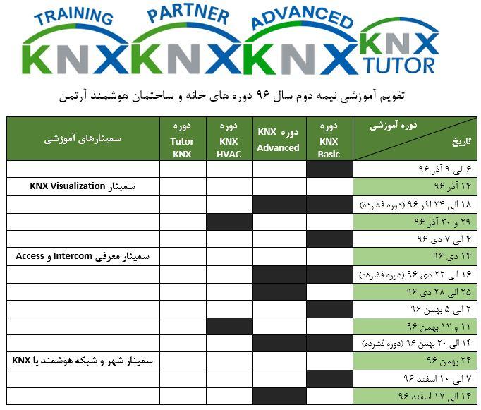 تقویم آموزشی کلاسهای KNX ساختمان هوشمند